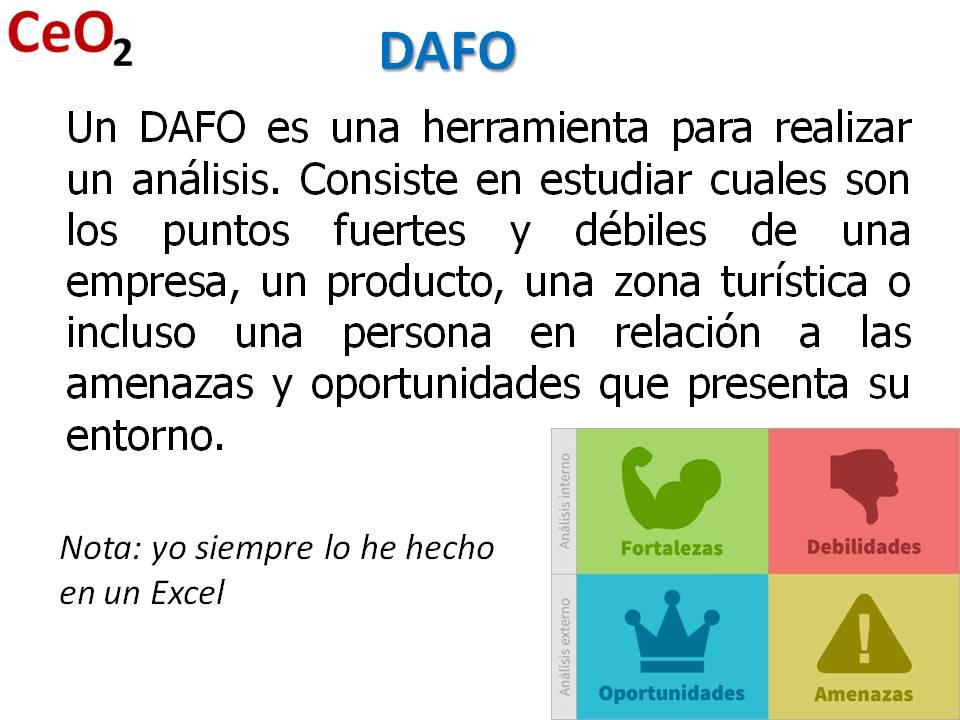 EL DAFO, SWOT O FODA